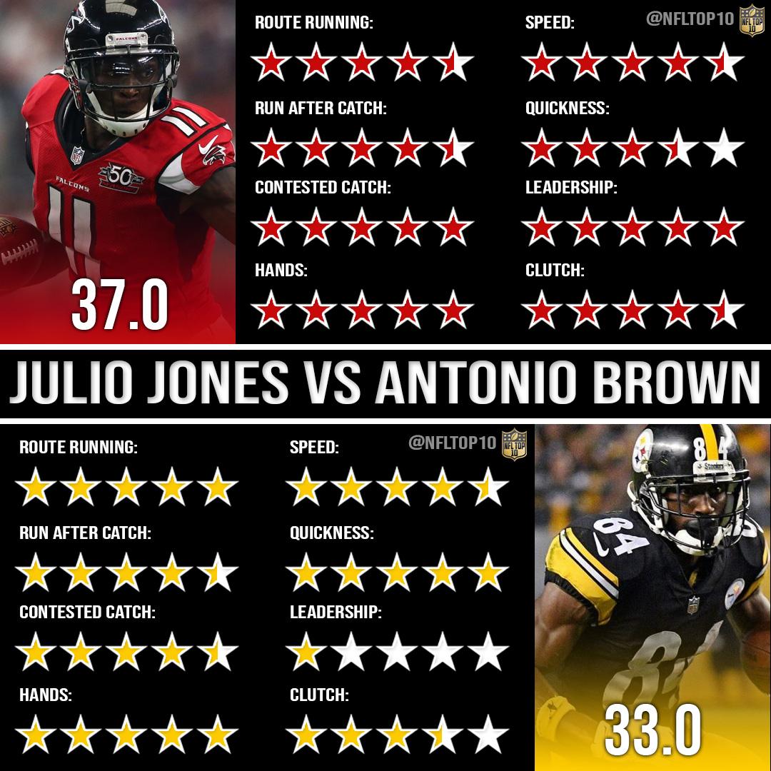 Player Comparison Julio Jones Vs Antonio Brown Sog Sports
